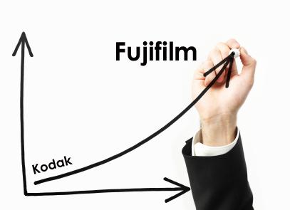 Innovation Vs. Discipline Part 2: Kodak Vs. Fujifilm